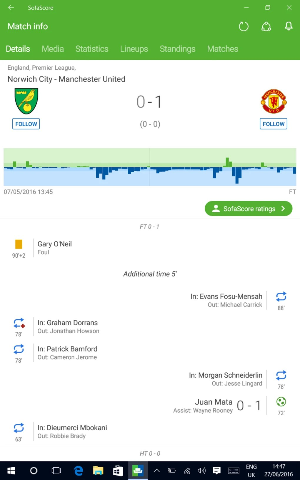 Sofascore Rating Sofascore Livescore Live Scores And Results Download
