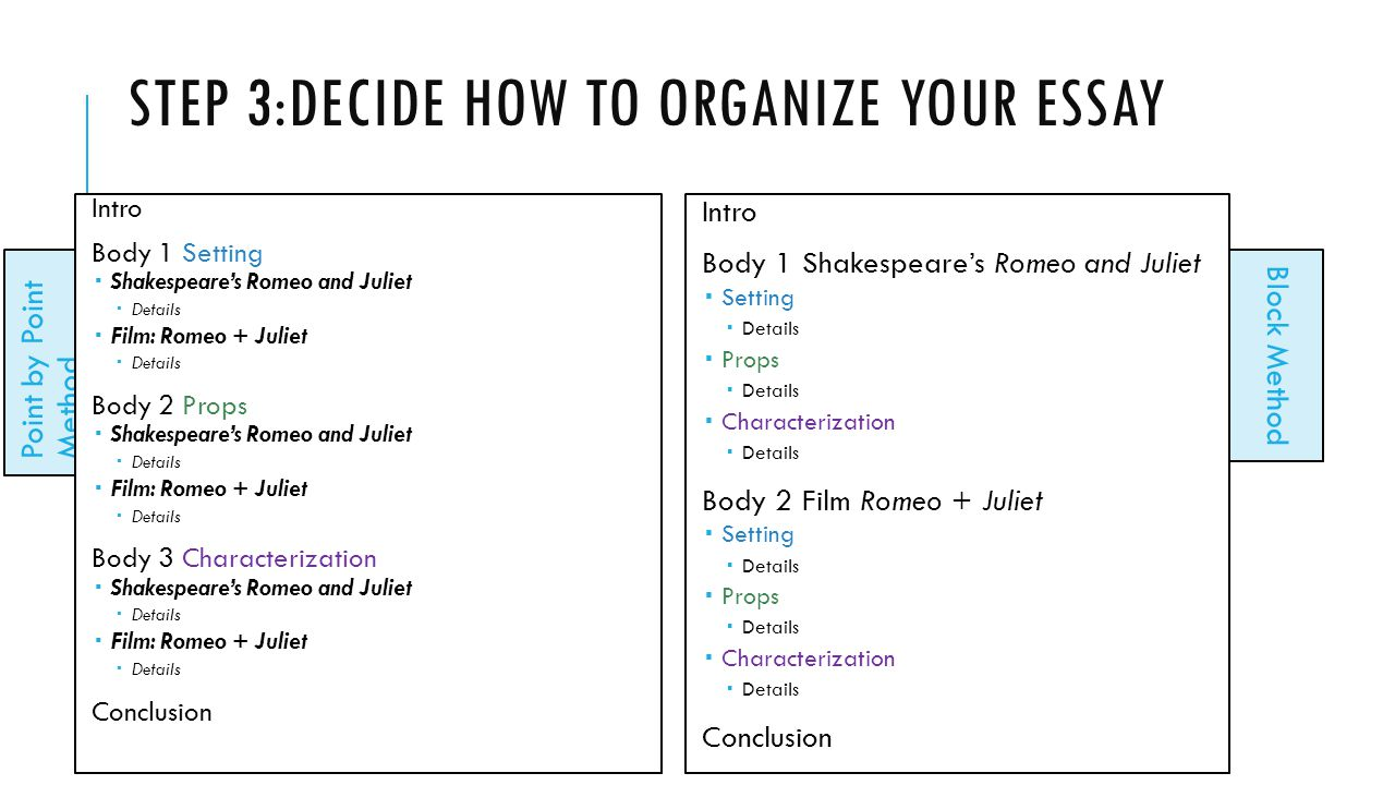 romeo and juliet theme essay questions
