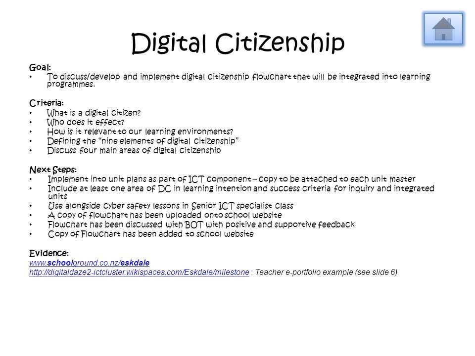 Digital Citizenship flowchart Digital Citizenship ICT Lead Teacher