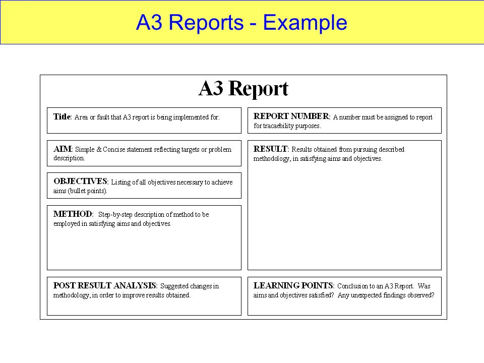 A3 Report Template  Toyotau0027s Secret The A3 Report  A3