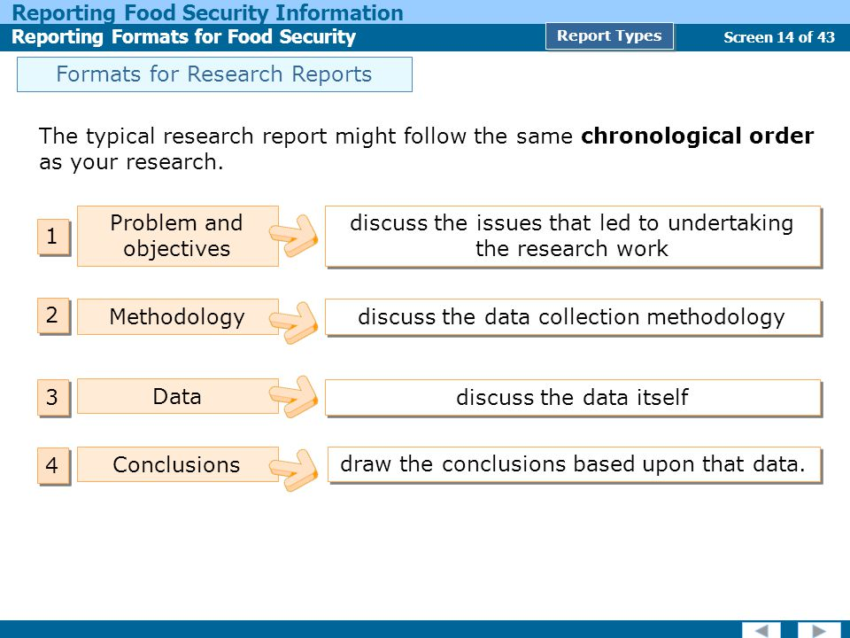 Screen 1 of 43 Reporting Food Security Information Reporting Formats