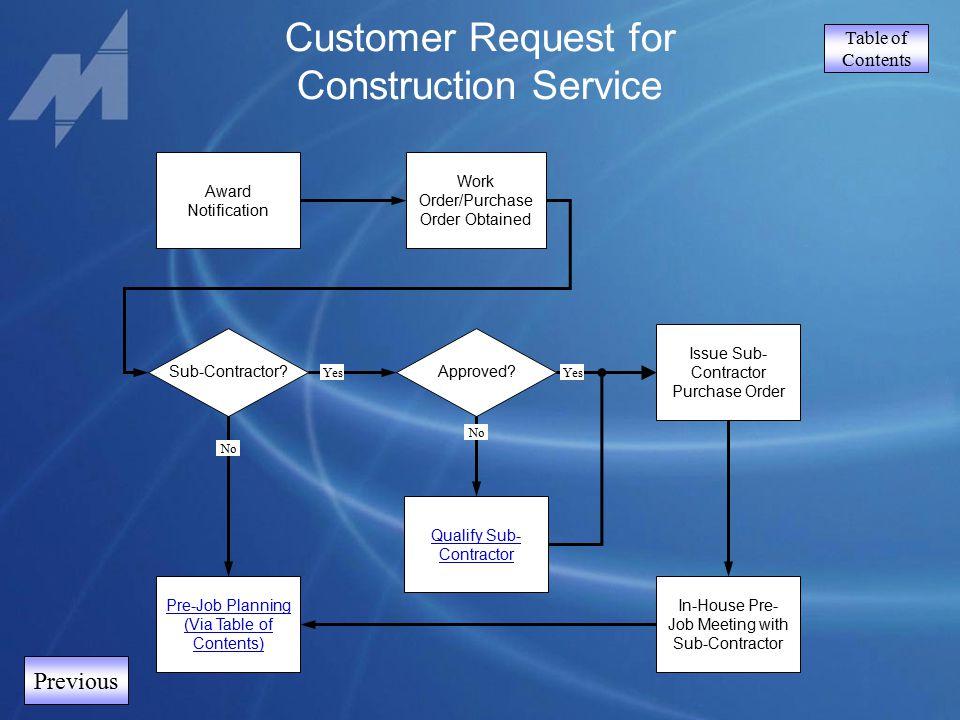 Table of Contents Miken Specialties, ltd MSM (Miken System