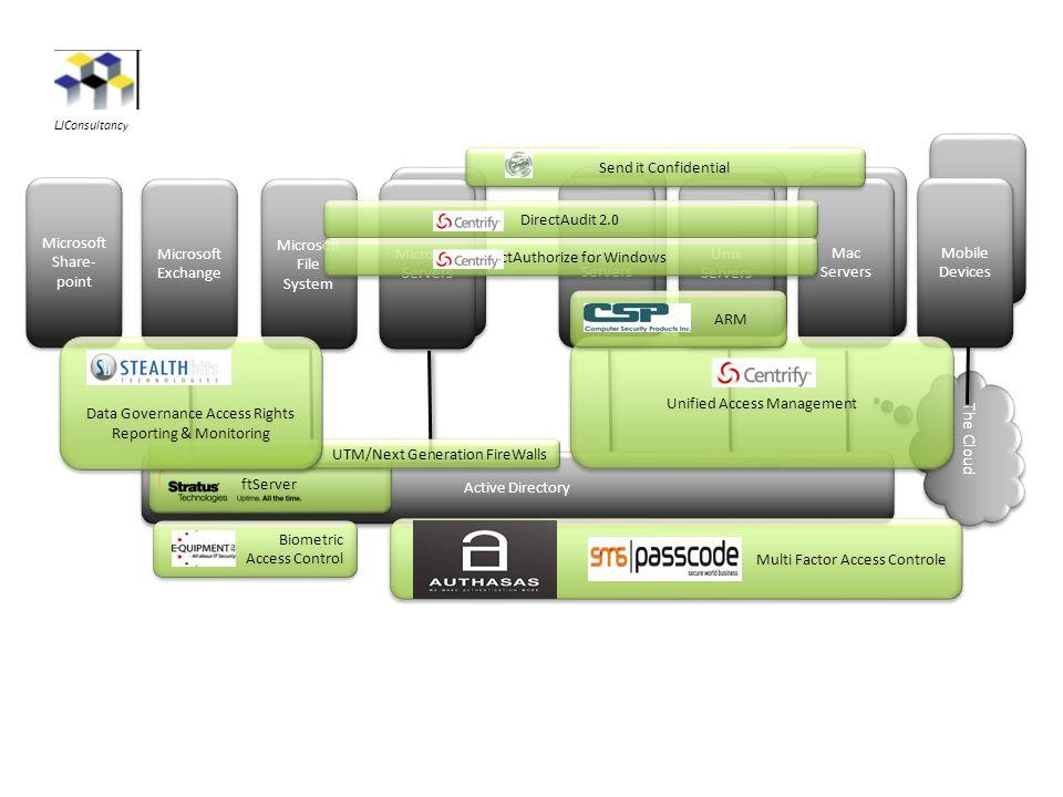 LJConsultanc y Microsoft Share- point Microsoft Servers Microsoft