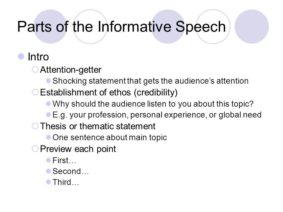 Informative Speeches Informative Speech Assignment Refer to