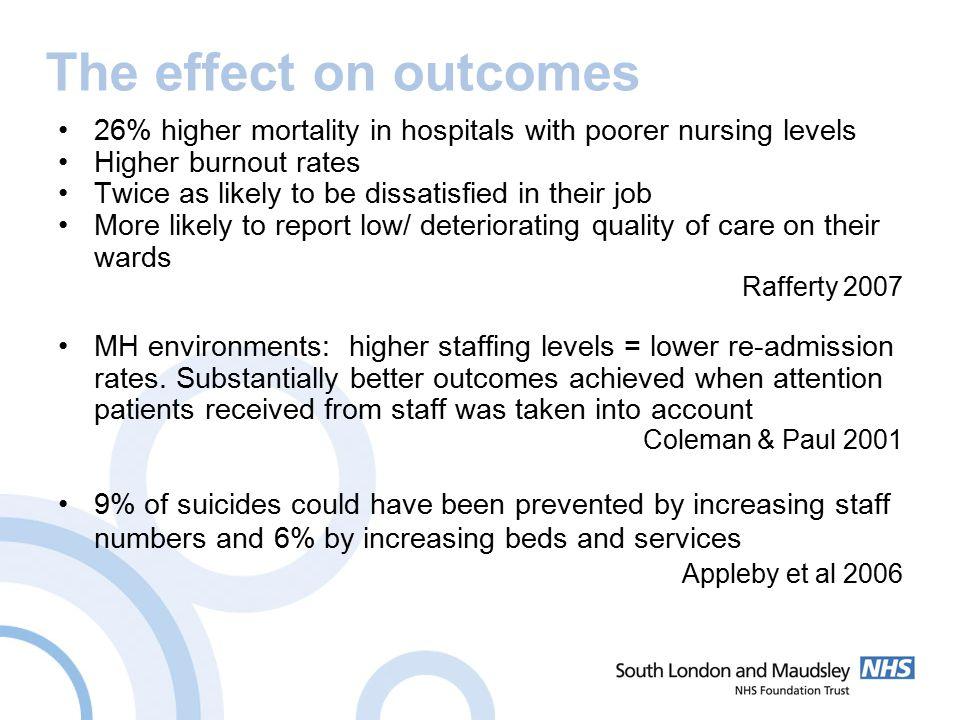 Nursing skill mix in acute mental health in-patient environments - director of nursing job description