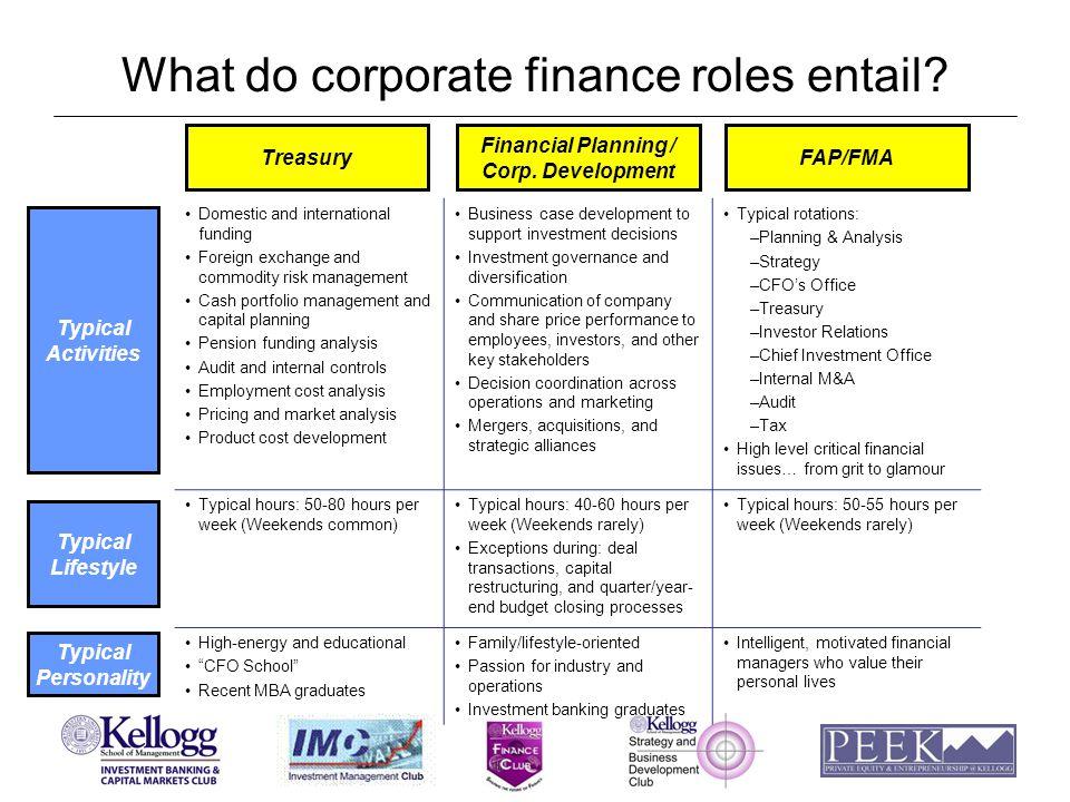 Careers in Finance October 4, Agenda Overview of Career Paths