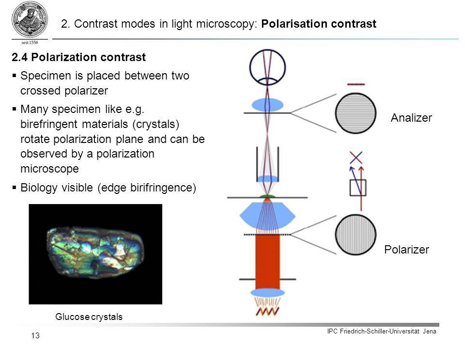 IPC Friedrich-Schiller-Universität Jena Contrast modes in light