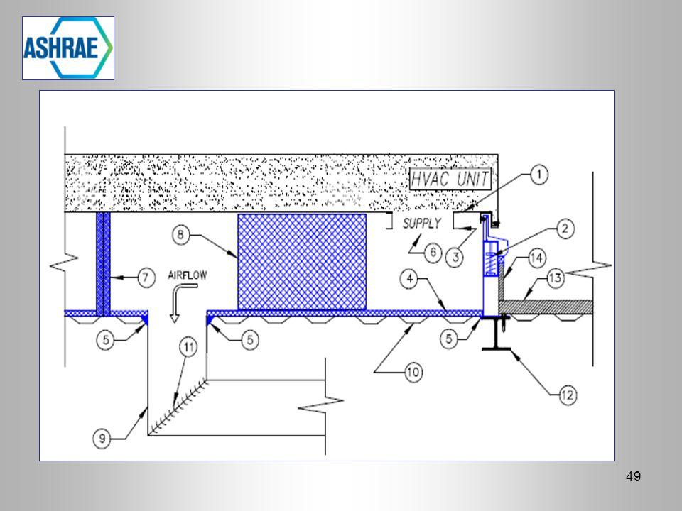 ASHRAE Chapter Meeting Acoustics in HVAC Design - ppt video online