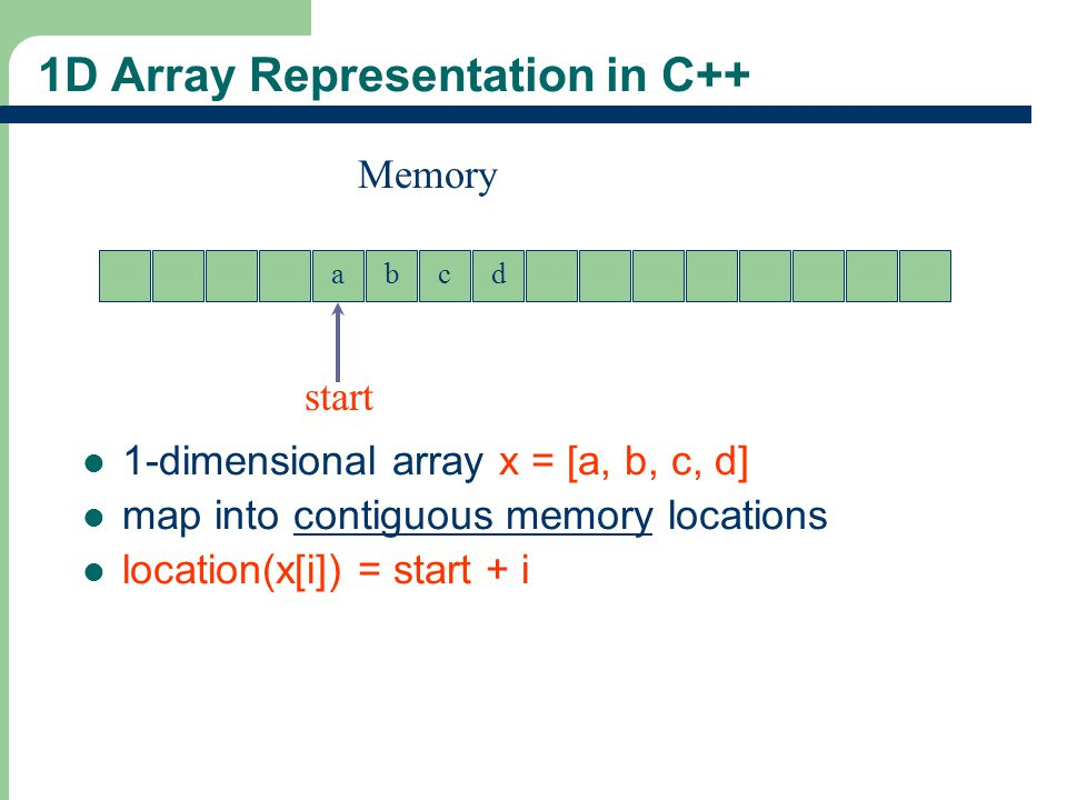 Arrays and Matrices CSE, POSTECH 2 2 Introduction Data is often