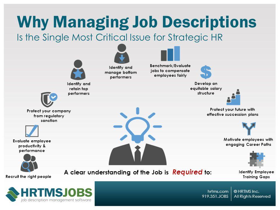 REDEFINING JOB DESCRIPTION MANAGEMENT © HRTMS Inc All Rights