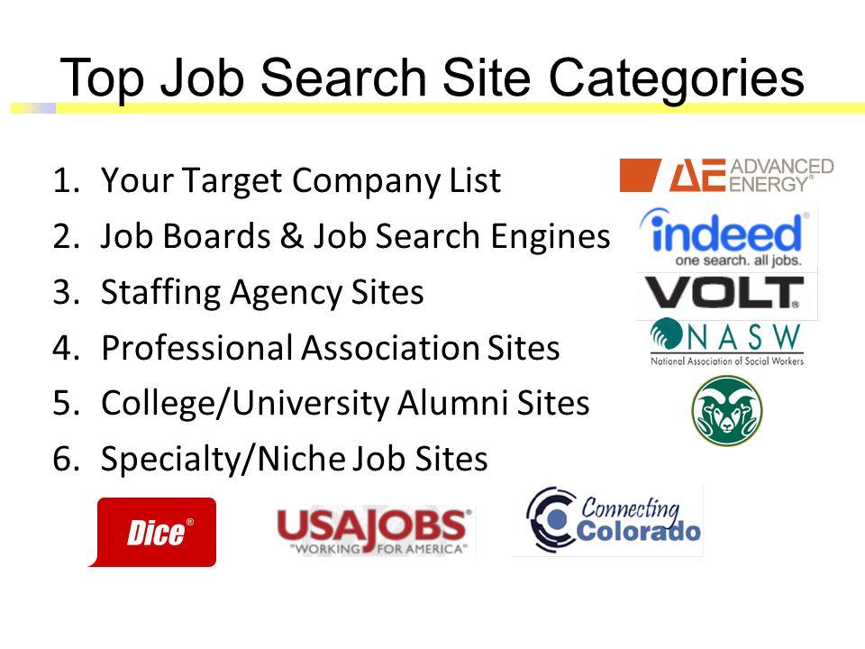 Social Media Tip Top Job Search Sites Bill McDonough Presentation is