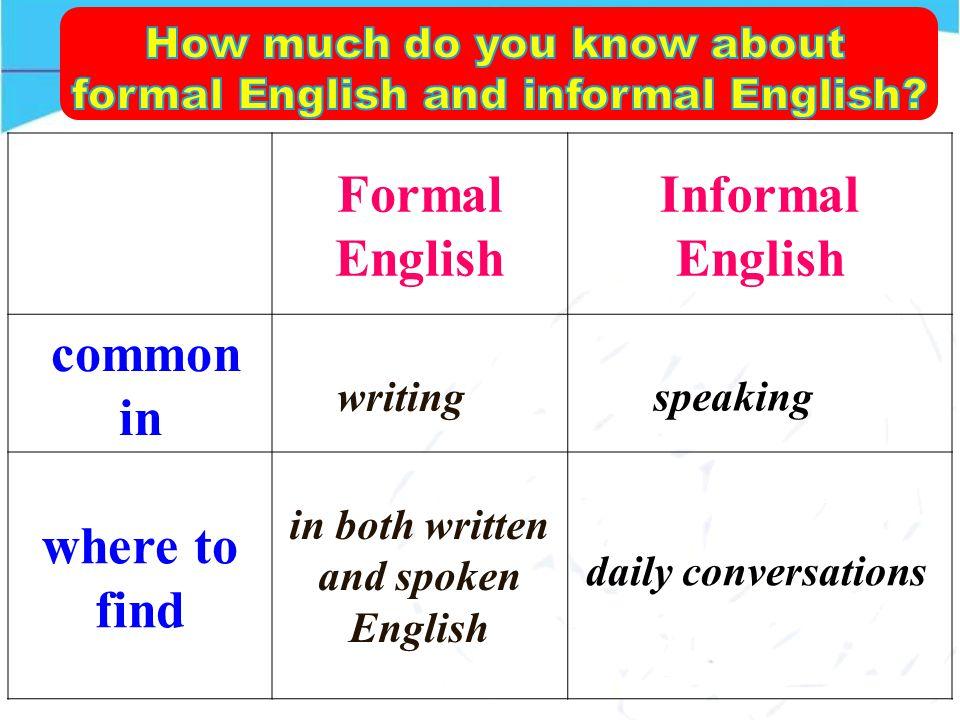 Formal and informal English Word power Formal English Informal