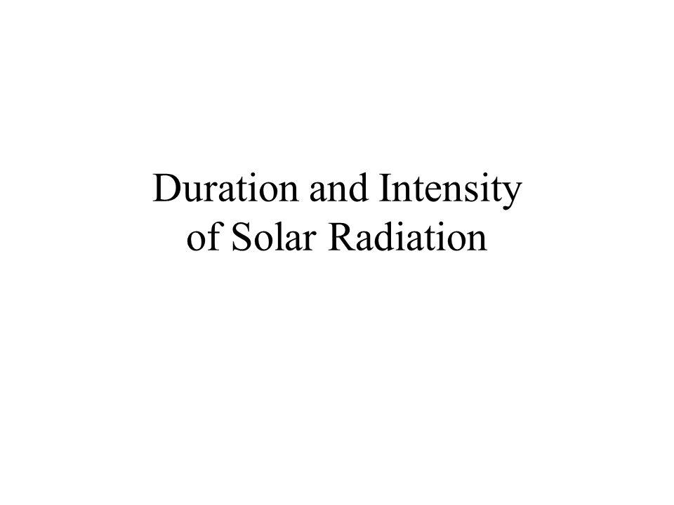 Duration and Intensity of Solar Radiation Sunlight June 21/22