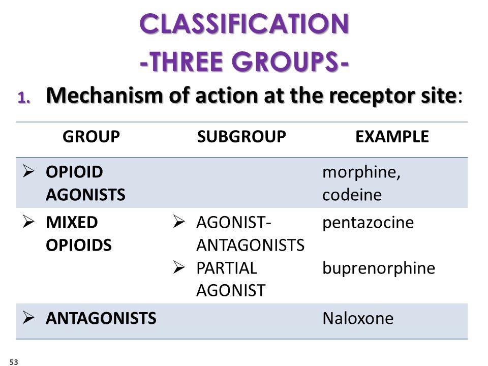 Benemid drug classification  Celebrex 200 mg pfizer erfahrungen - drug classification chart