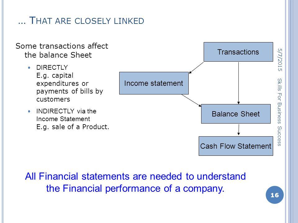 P RESENTATION T O T RIPLE \u0027A\u0027 M EMBERS Basic Financial Management