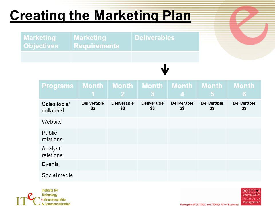 Marketing Deliverables oakandale