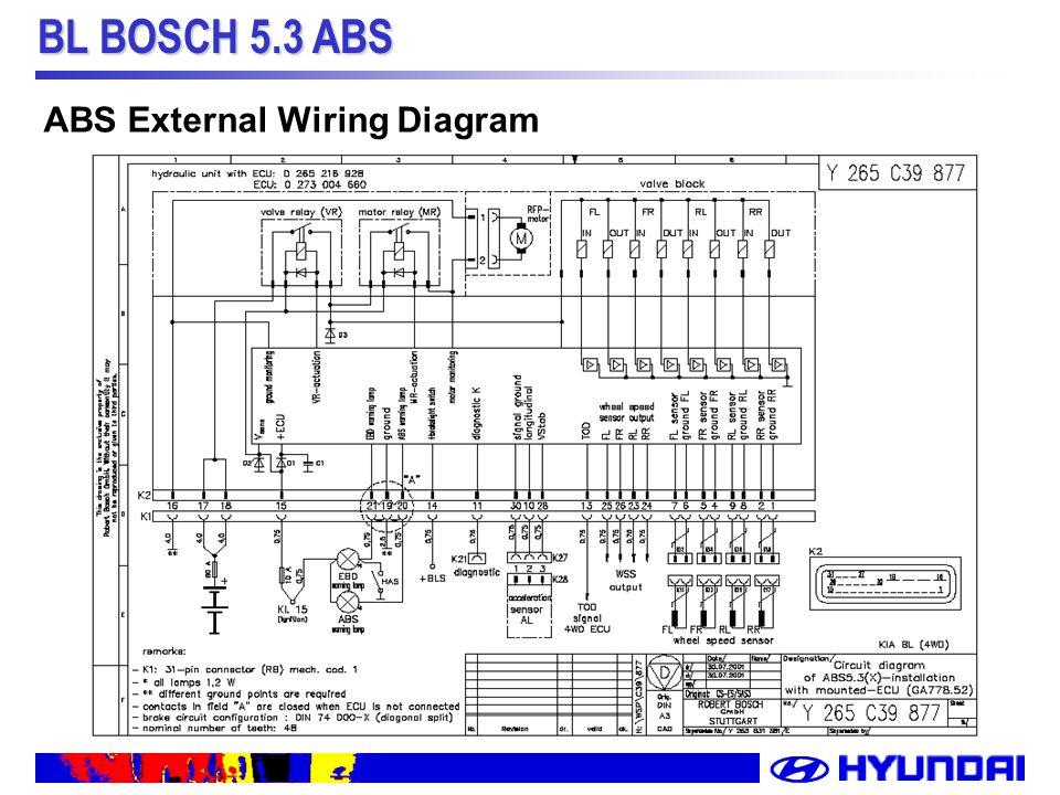 Bmw Abs Wiring Diagram Wiring Schematic Diagram