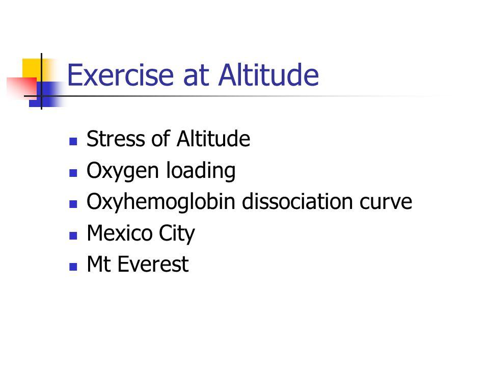Exercise at Altitude Stress of Altitude Oxygen loading Oxyhemoglobin