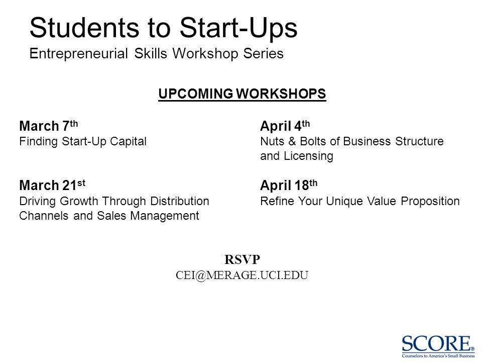 Entrepreneurial Success Checklist entrepreneurial checklist for - business startup checklist