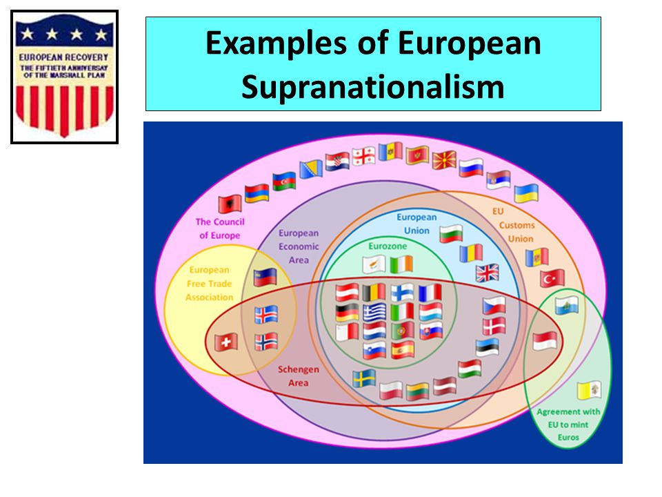 SUPRANATIONALISM and DEVOLUTION Political Geography Chapter ppt download