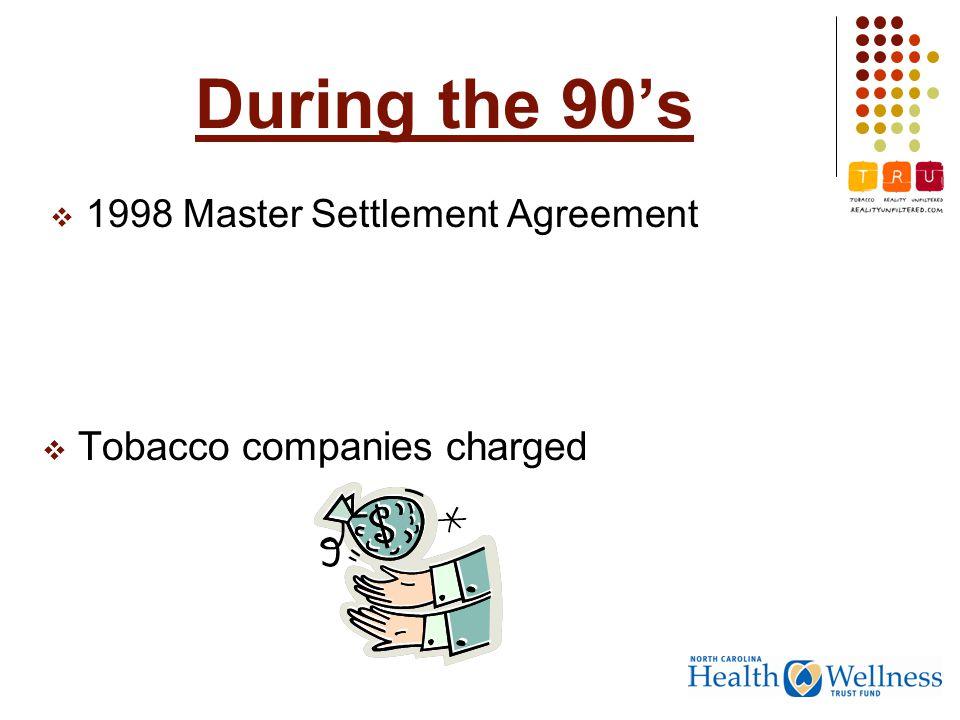 FDA Tobacco Regulations During the 90\u0027s  1998 Master Settlement