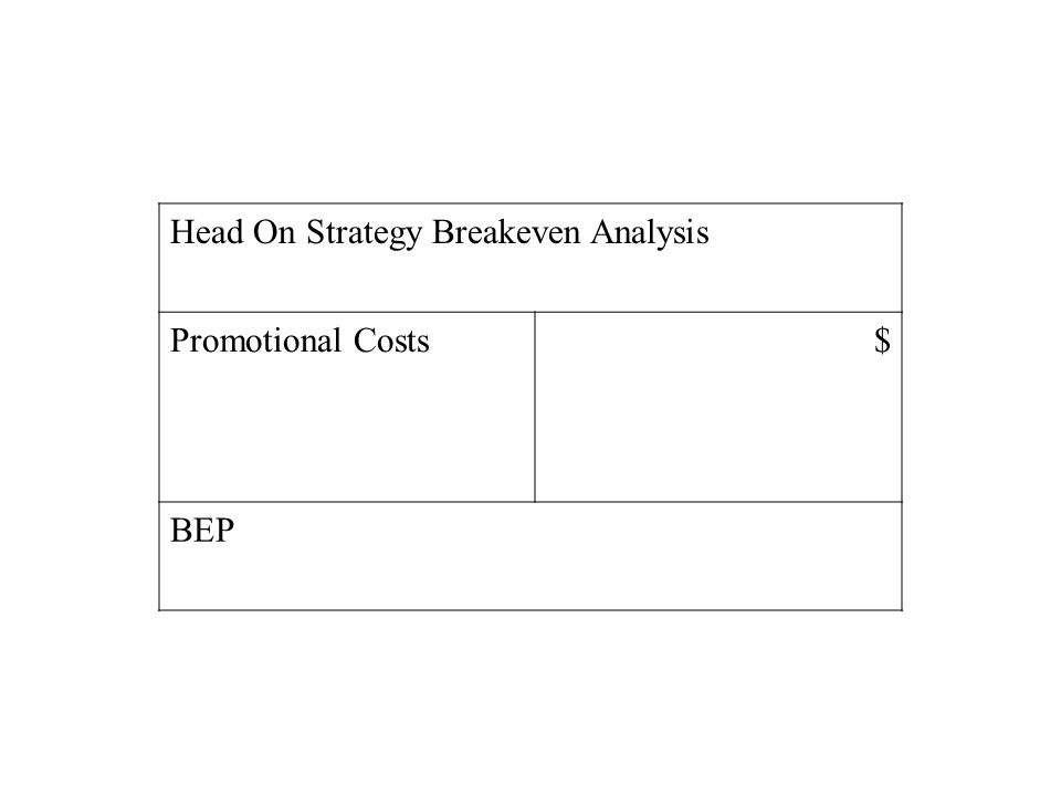 Breakeven Analysis Quantitative Tool for Evaluating Alternatives