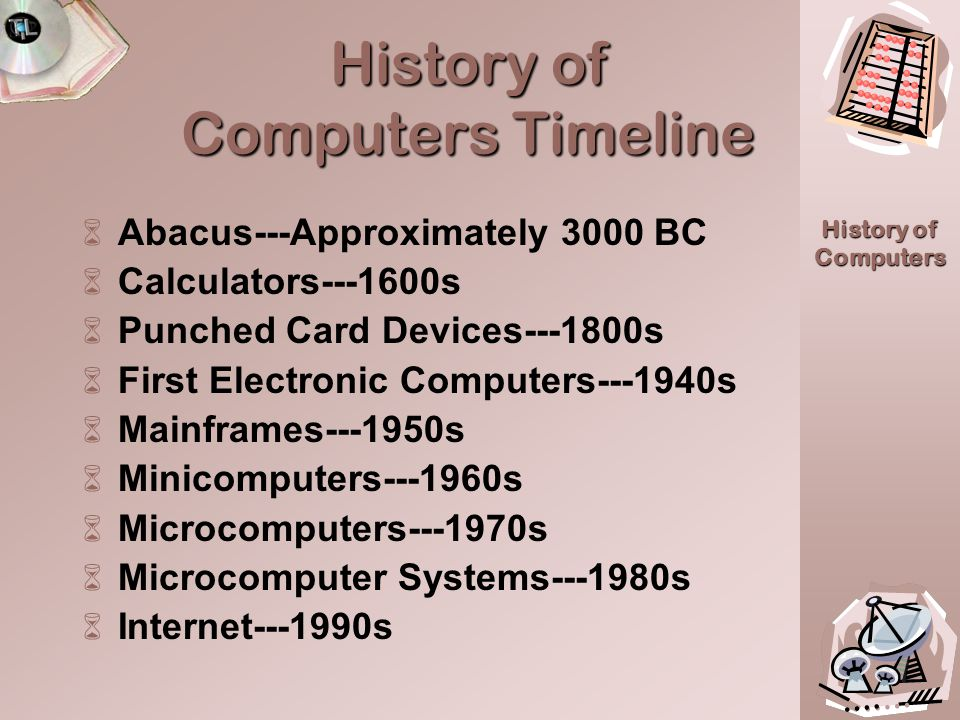 A essay on the history of computers Term paper Writing Service