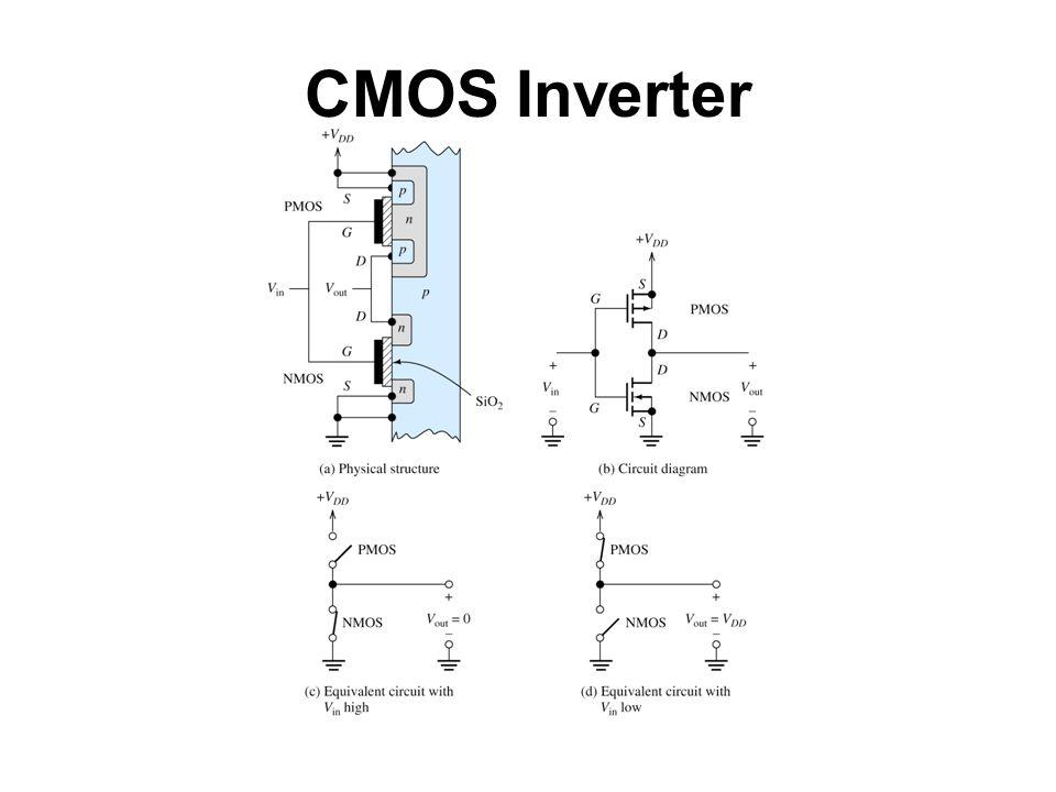 Field-Effect Transistors 1Understand MOSFET operation 2