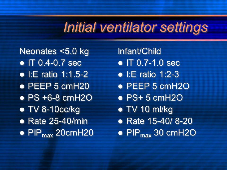 Mechanical ventilation  Cardiopulmonary Interactions Deborah