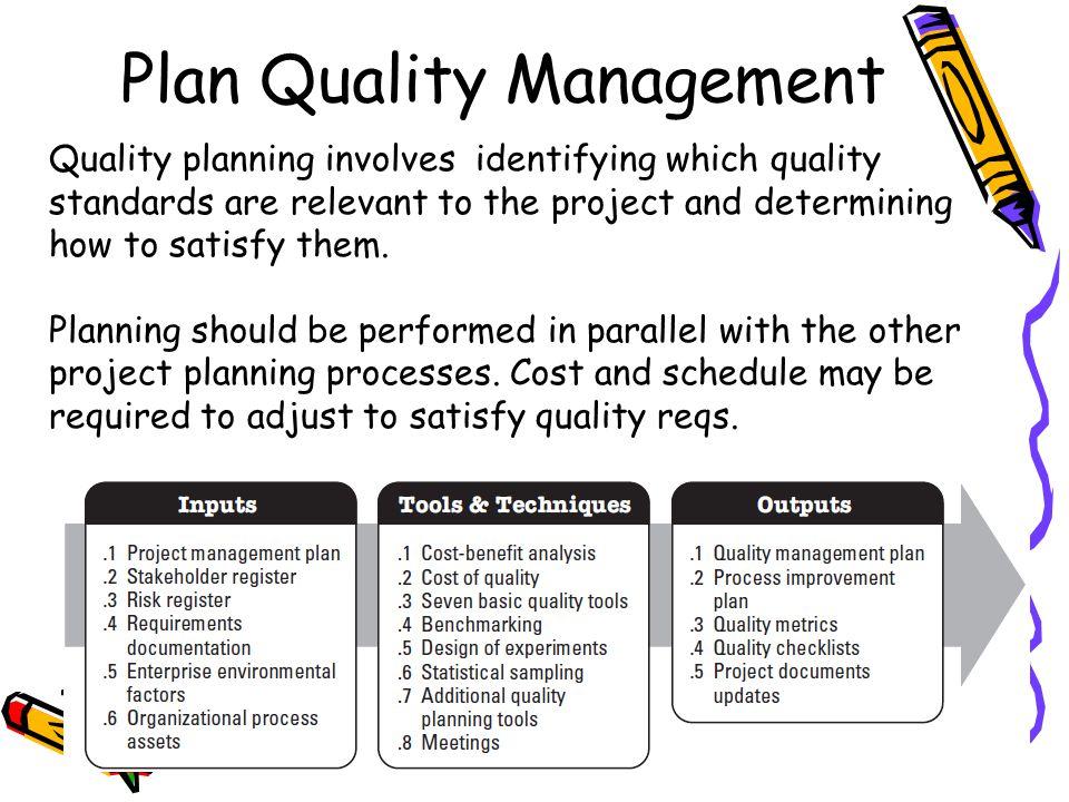 SOFTWARE PROJECT MANAGEMENT Project Quality Management Dr Ahmet