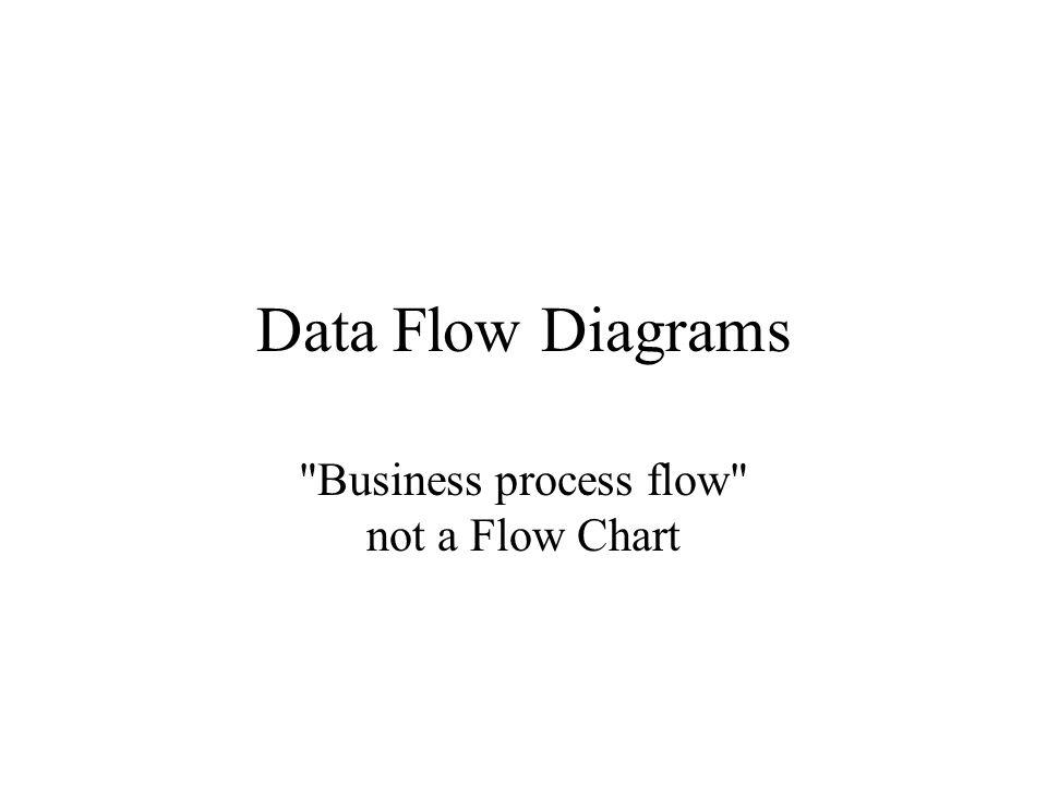 Data Flow Diagrams \