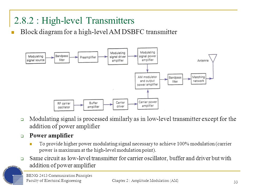 Block Diagram Of A High Level Modulation Explained Wiring Diagrams