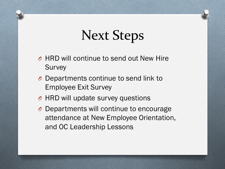 HR Leadership Forum June 14, New Employee Survey O Created as a