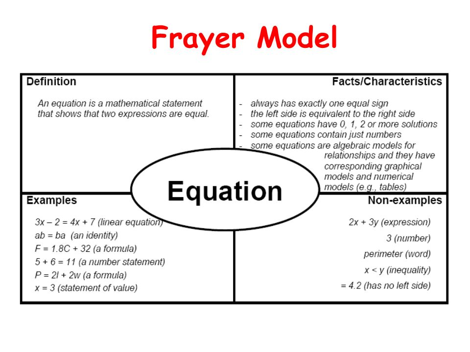 frayer model math - Towerssconstruction