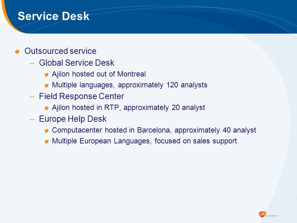 Service Desk and it\u0027s role in a major Platform Change HDI Delaware