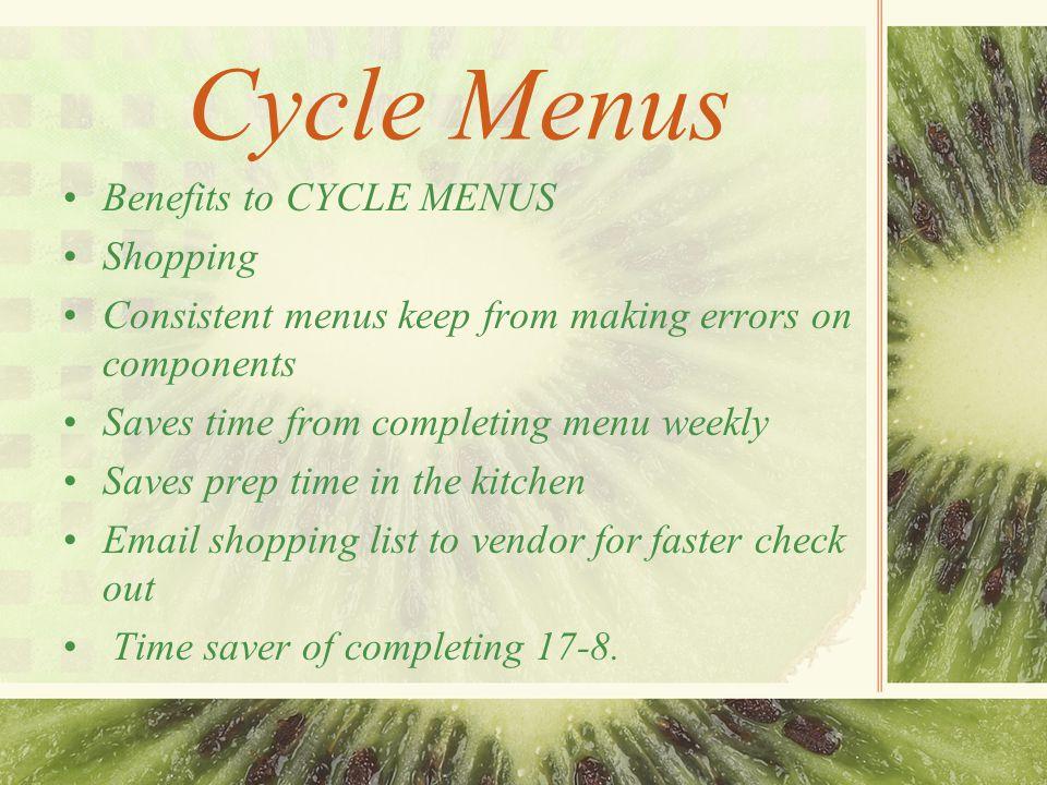 Menu Magic Let Your Menu Work for You Menus Grocery List Quantities