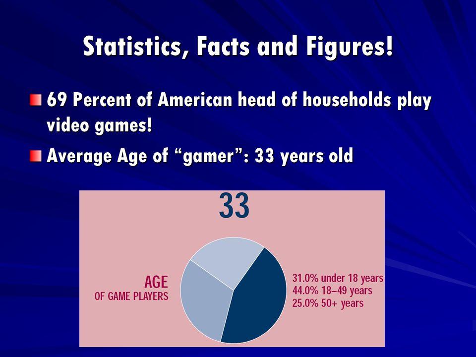 VIDEO GAMES Consumption Duke Tomlinson JTC 413 Statistics, Facts