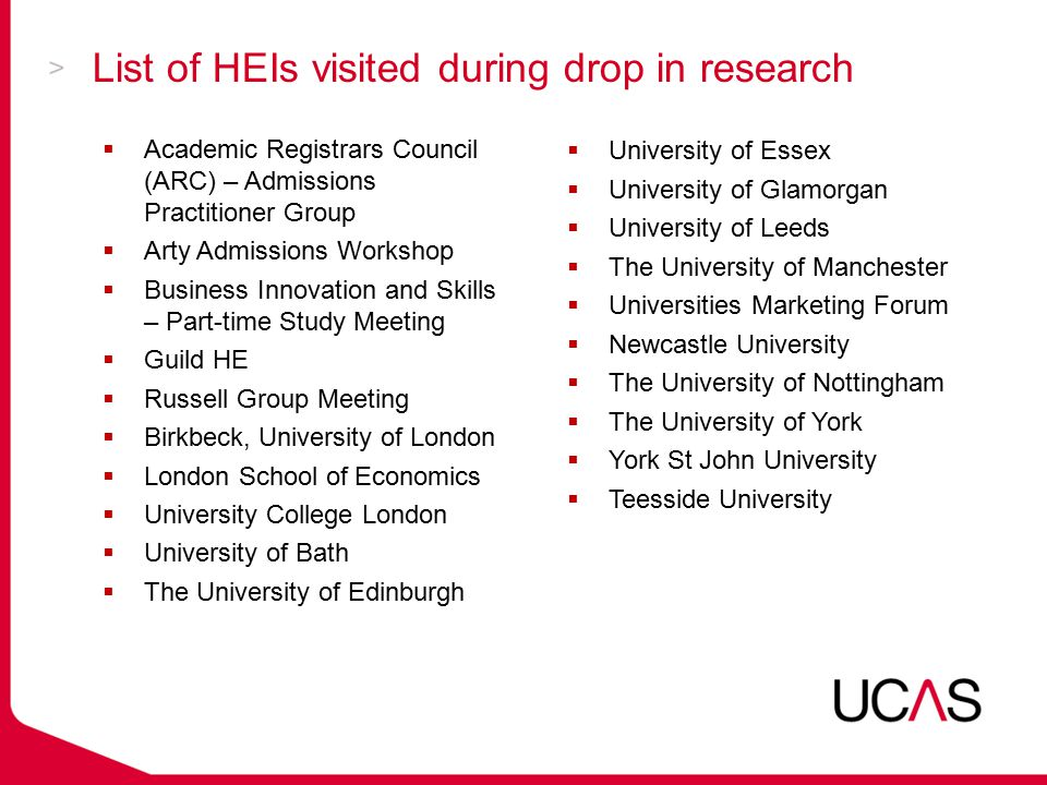 APR Site Visit and Drop-In Research APR Evidence - ppt download - london universities list