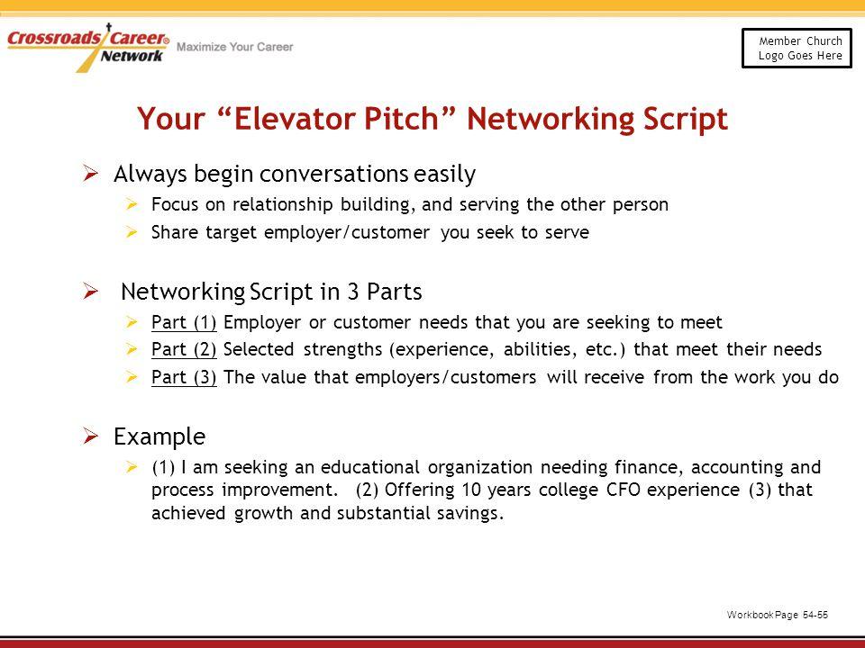elevator pitch builder - Eczasolinf