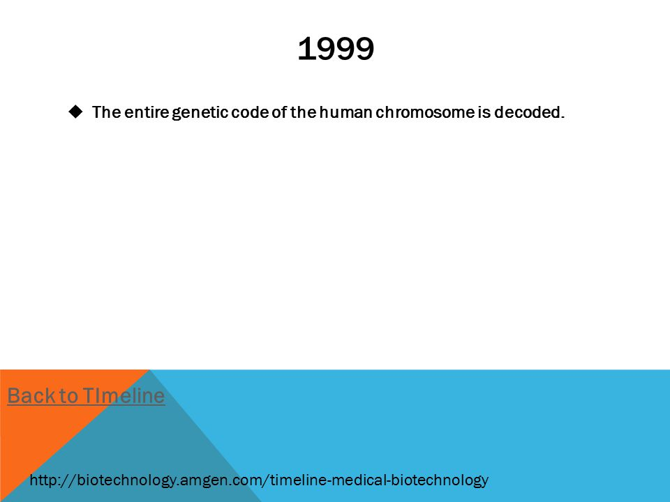 HISTORY OF MEDICAL BIOTECHNOLOGY CHANGES IN THE LAST 15 YEARS - ppt