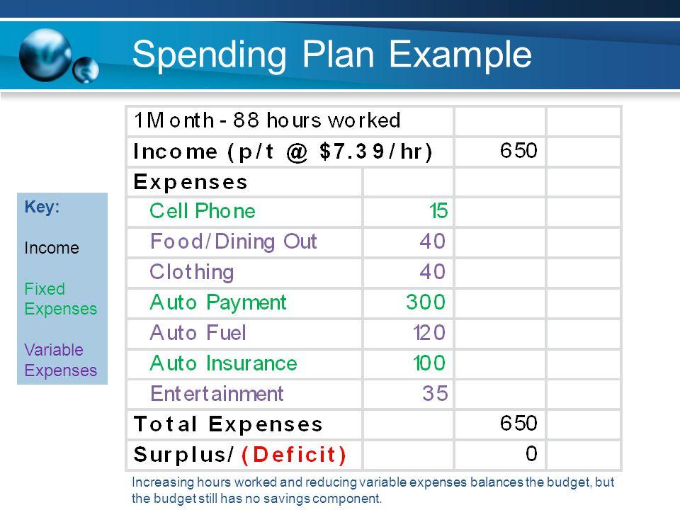 Autonomics Jean Walker Director, West Texas Center for Economic - spending plan template