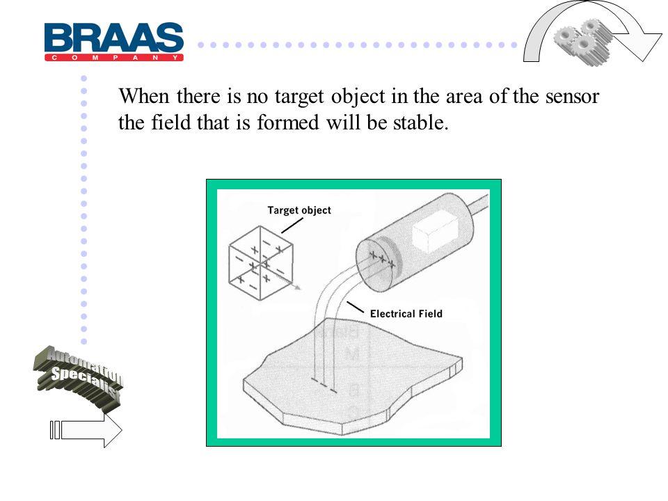 C O M P A N Y ISF-101 Industrial Sensor Fundamentals Instructor Rob