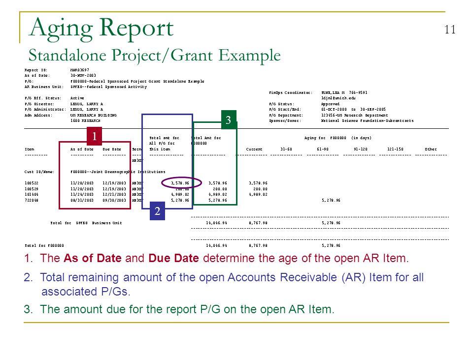 Accounts Receivable and Billing (ARB) Presenters Debbie Talley