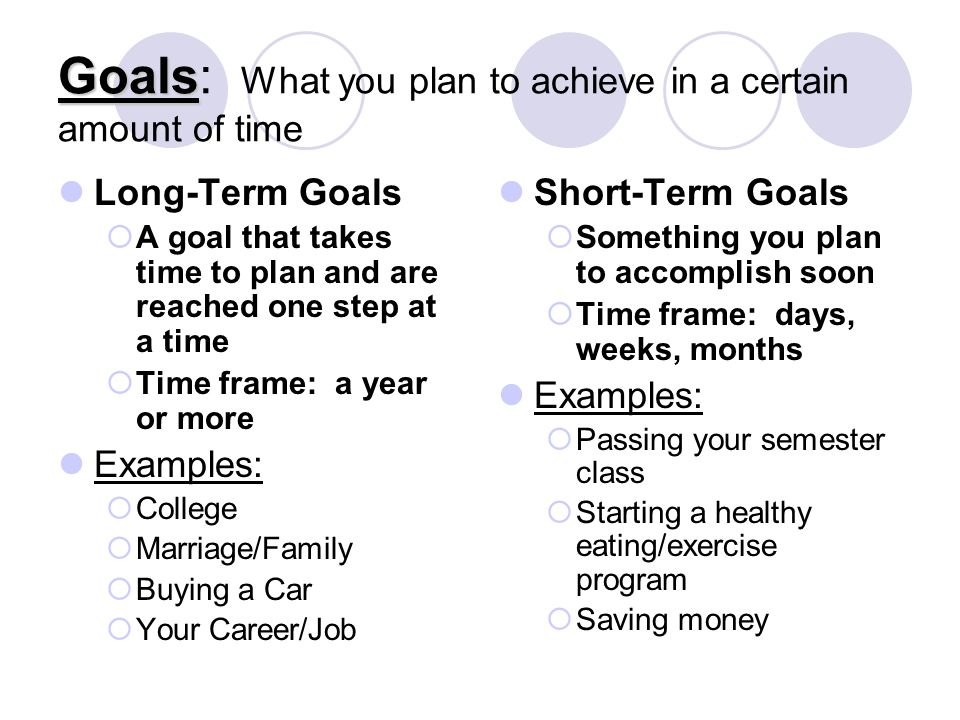 example of a short term goal blackdgfitness components of effective management 100 analyze ways to manage