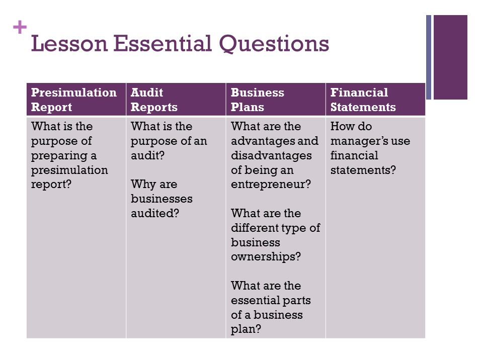 Essential Financial Statements Business 40+ personal financial