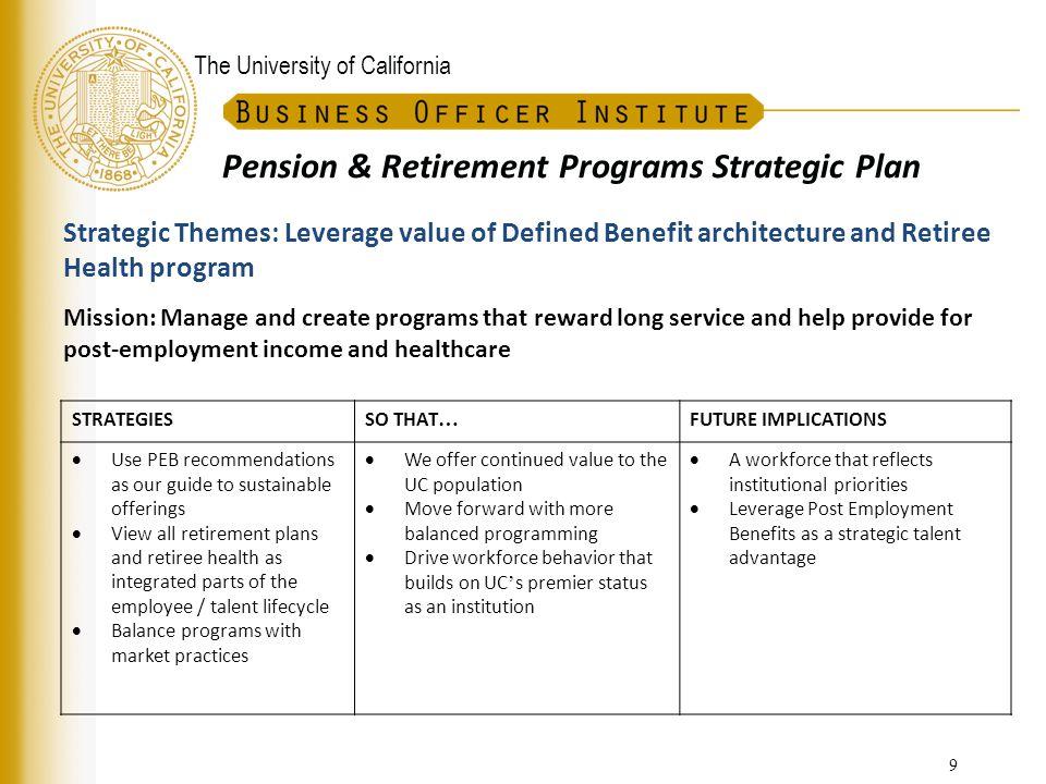 The University of California 1 Human Resources Forum Dwaine - retirement programs