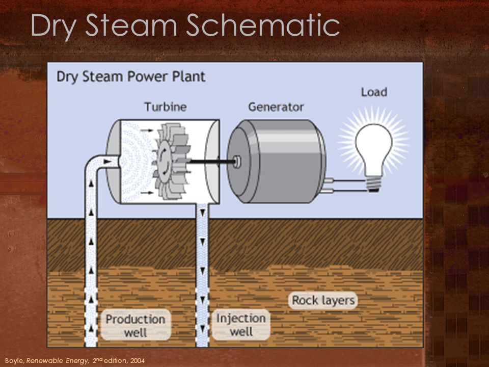Geothermal Energy Responsible for information in Yellow - ppt download