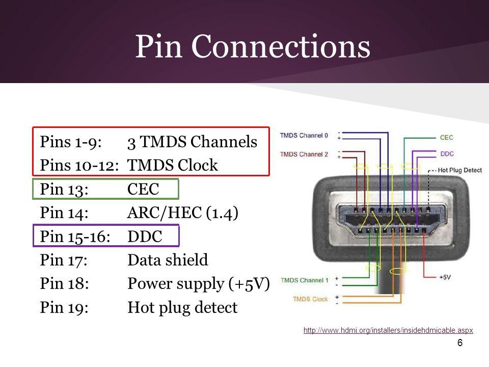 Mi Tv 4 Pro 55\u0027 HDMI ARC connection issue (Solved) - Mi TV - Mi