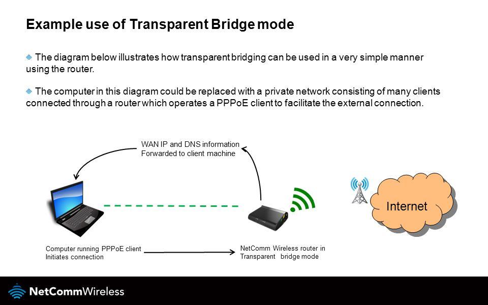 NetComm Wireless Transparent Bridge Mode Feature Spotlight - ppt
