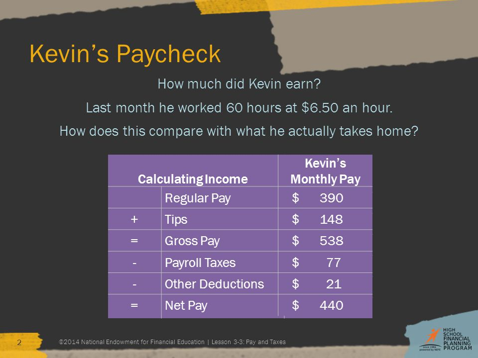 Pay and Taxes INVESTIGATE WHAT IMPACTS YOUR PAYCHECK AND PERSONAL